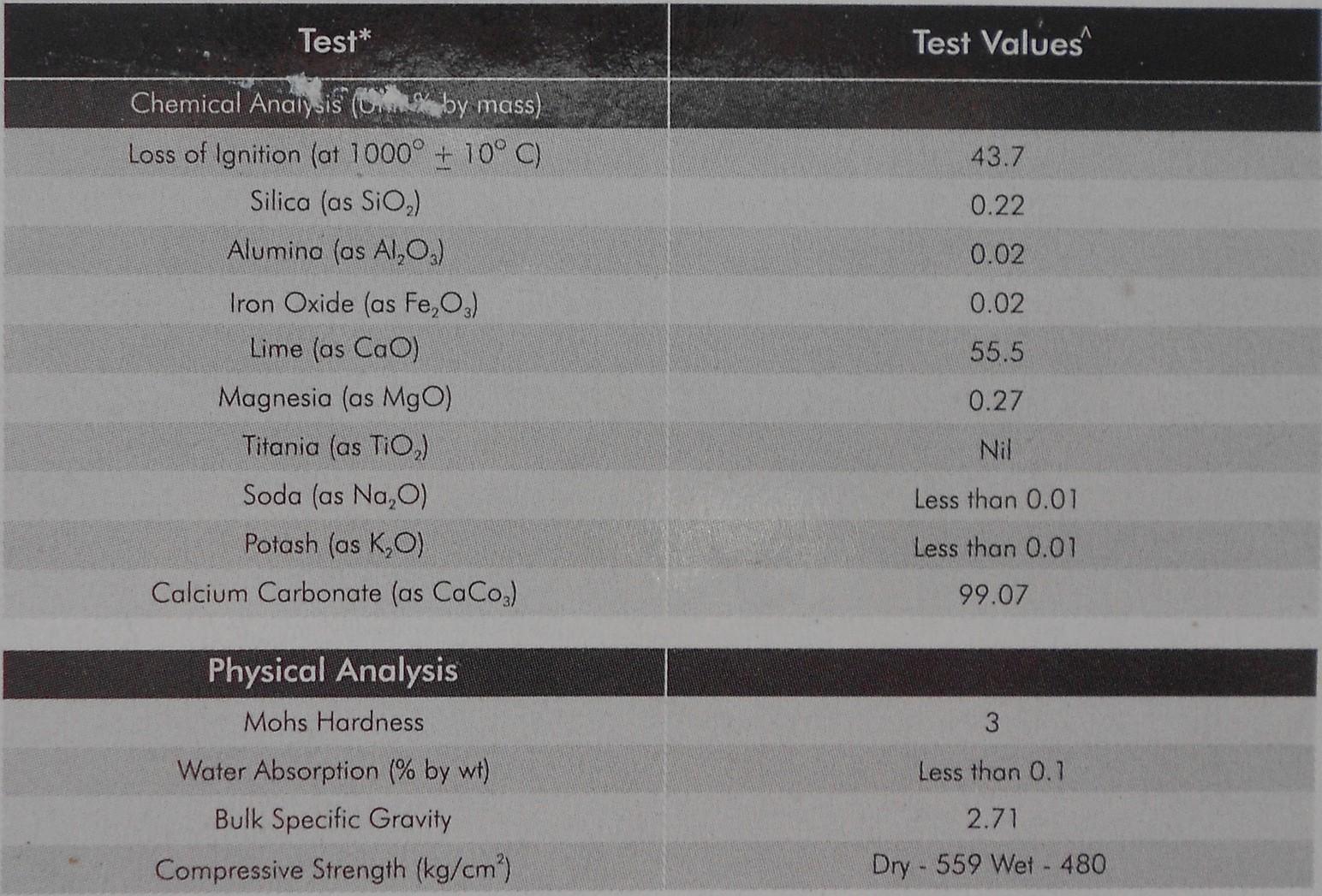 test (2)